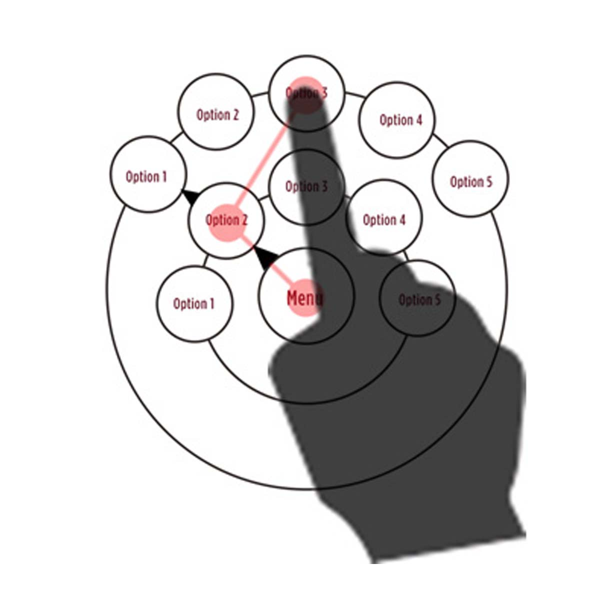 Radial Menu System for Touch Screens